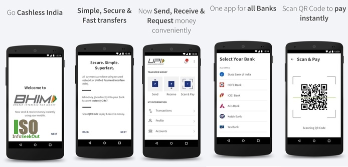 BHIM App Features, How to Register and Usage Guide - InfoSeekOut