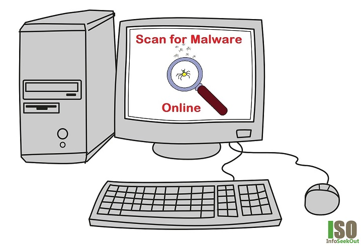 Best Free Online Scanner for Malware Det