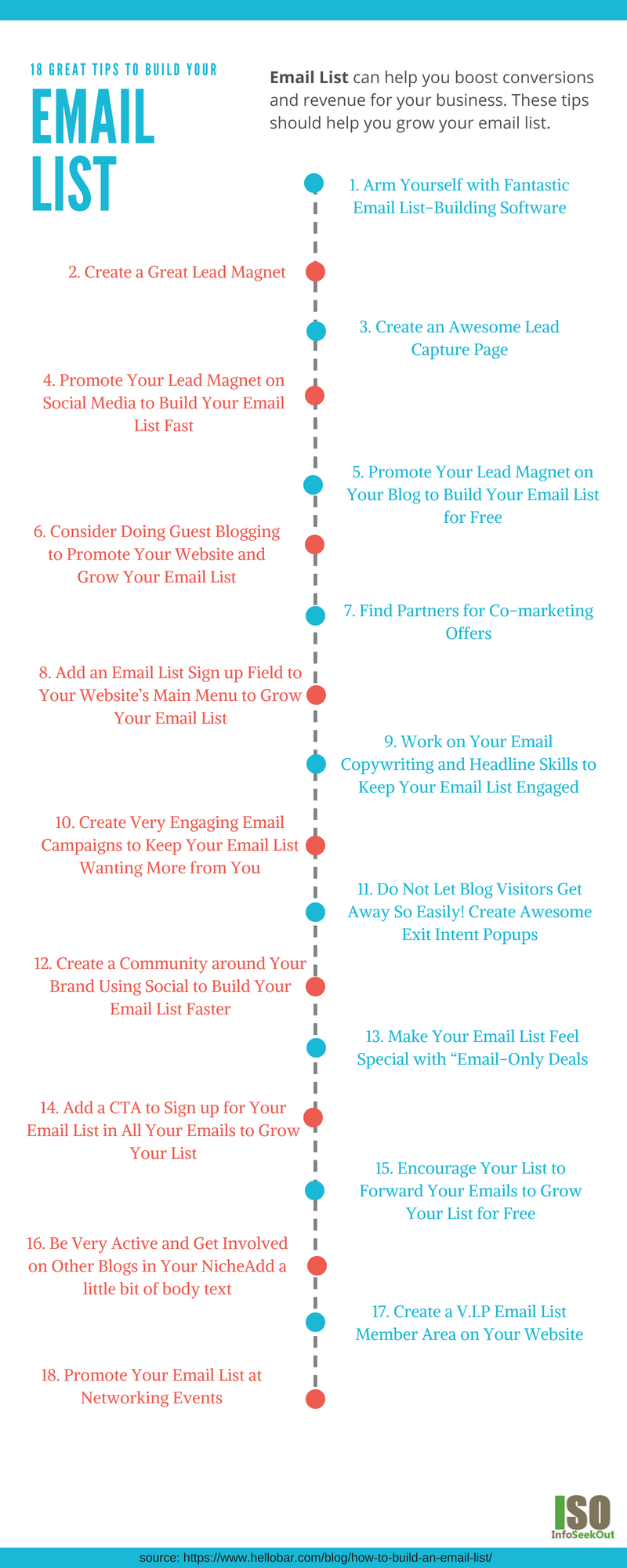 18 Great Tips to Build Your Email List Today