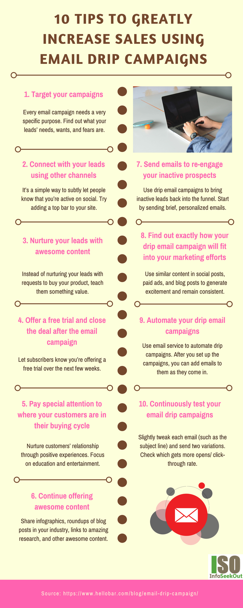 10 Tips To Greatly Increase Sales Using Email Drip Campaigns